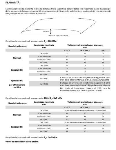NASTROFER-PAG-22