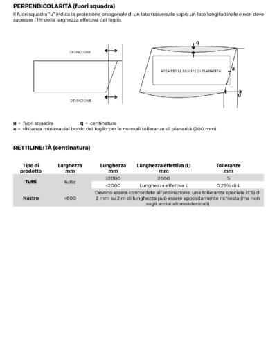 NASTROFER-PAG-51